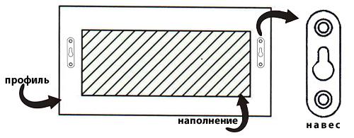 Монтаж экрана Антик